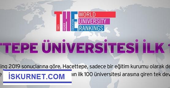 Hacettepe Üniversitesi Gururumuz Oldu